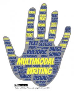 Word cloud inside a hand