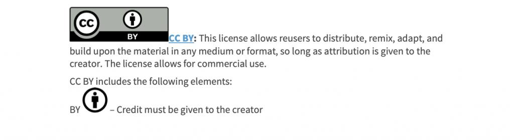 CC Attribution License