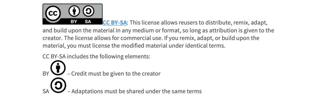 Creative Commons Attribution Share Alike