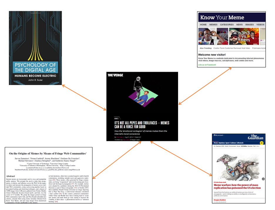 Infographic showing covers of texts described in paragraph above