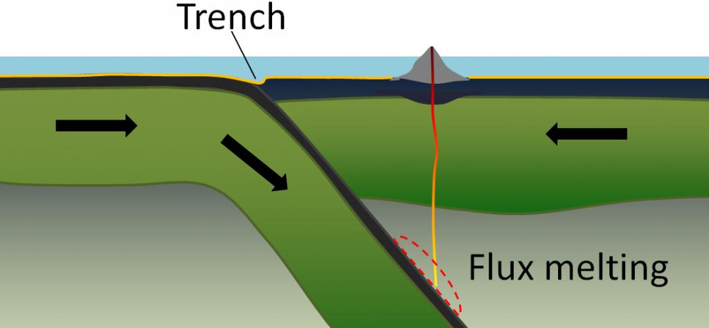 figure4.6.1