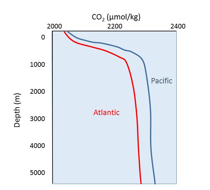 figure5-5-1b