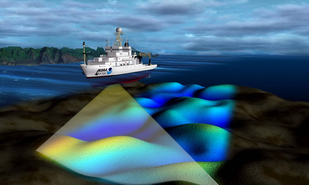 Multibean sonar
