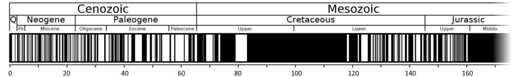 figure4.5.6