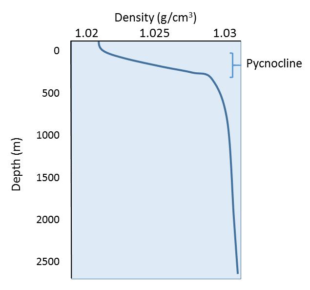 figure6-3-2