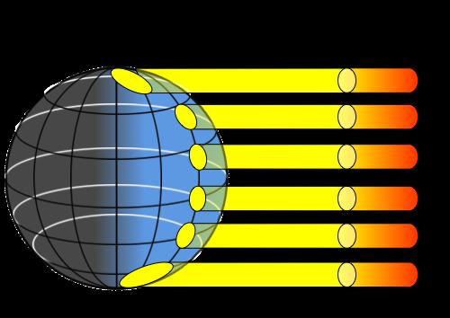 figure8-1-3