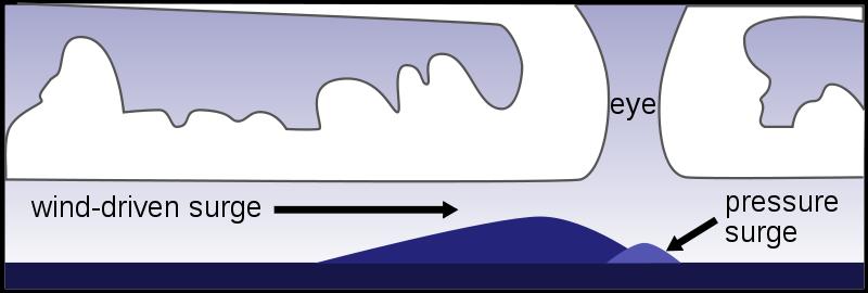 figure8-4-5